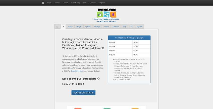 Making money with 101img: full review  What is 101img? How does it